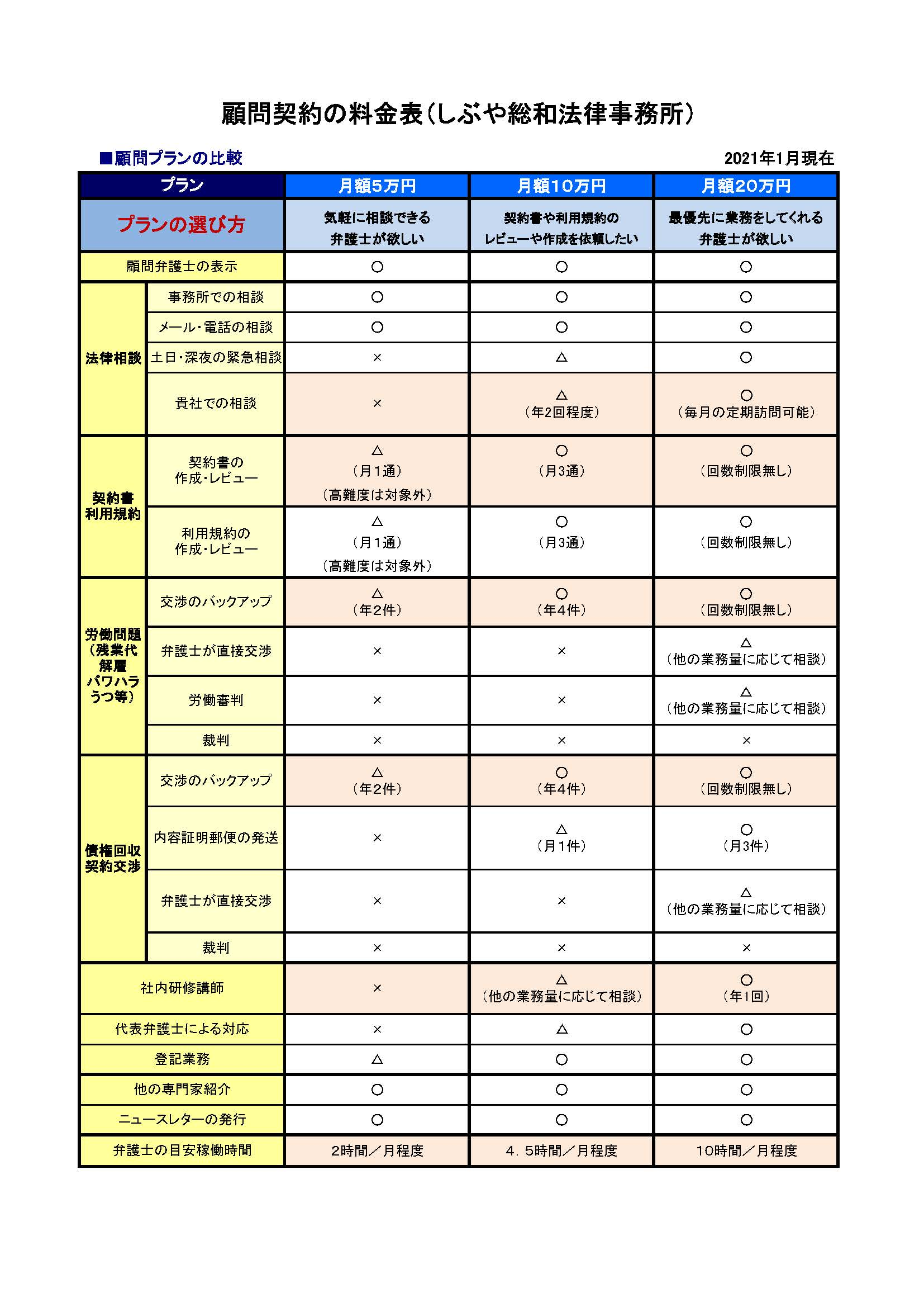 顧問契約・料金表(2101更新)